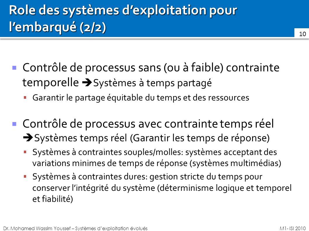 Role des systèmes d'exploitation pour l'embarqué (2/2)