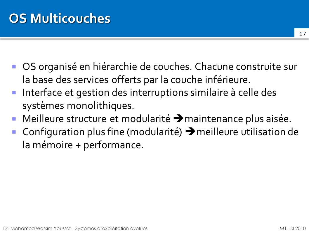 OS Multicouches OS organisé en hiérarchie de couches. Chacune construite sur la base des services offerts par la couche inférieure.