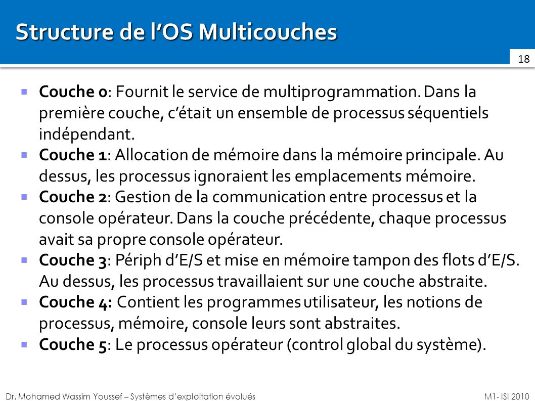 Structure de l'OS Multicouches