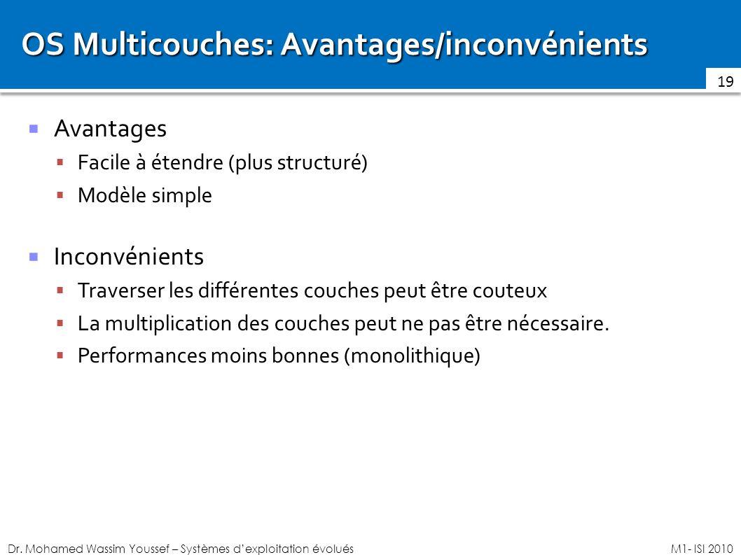 OS Multicouches: Avantages/inconvénients