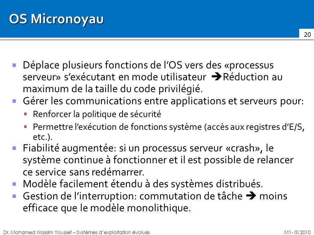 OS Micronoyau