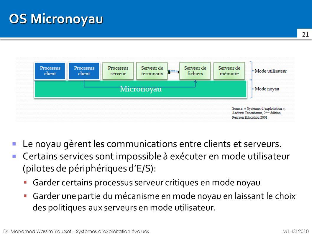 OS Micronoyau Le noyau gèrent les communications entre clients et serveurs.