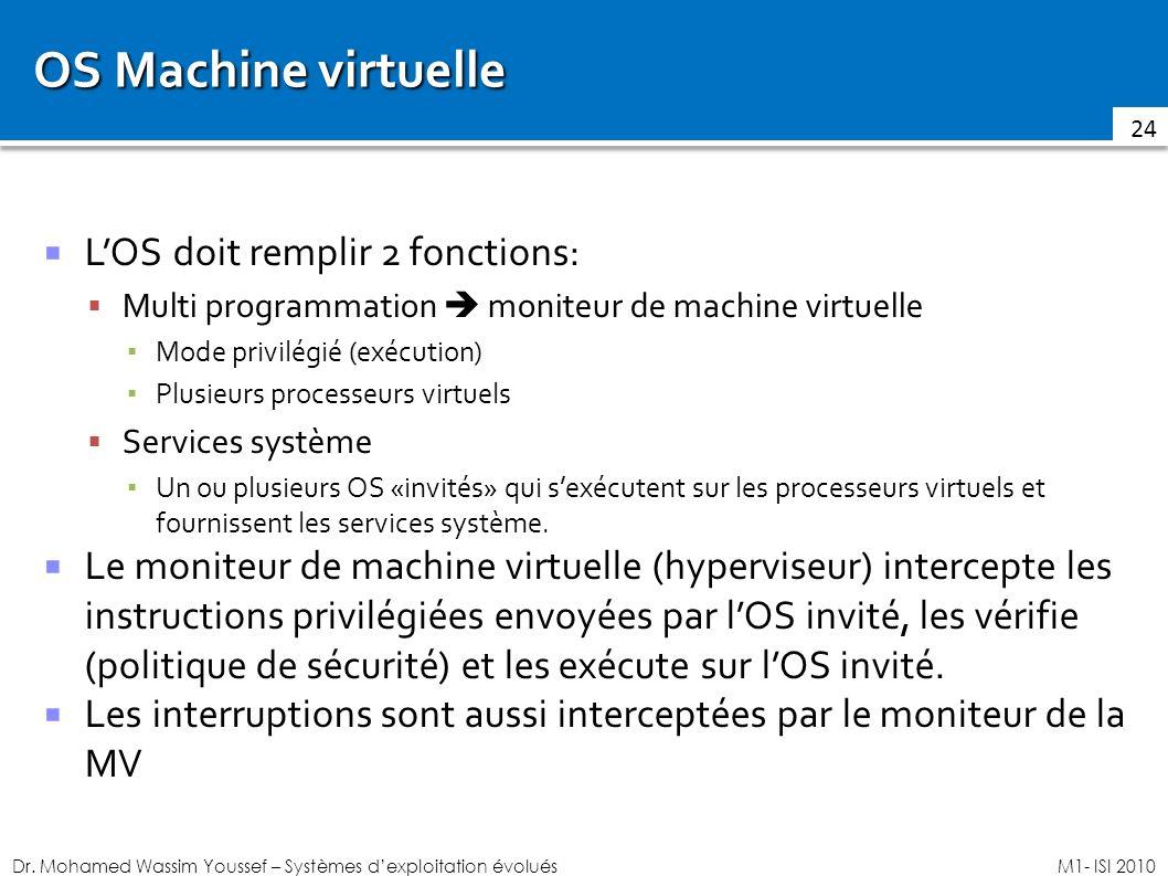 OS Machine virtuelle L'OS doit remplir 2 fonctions: