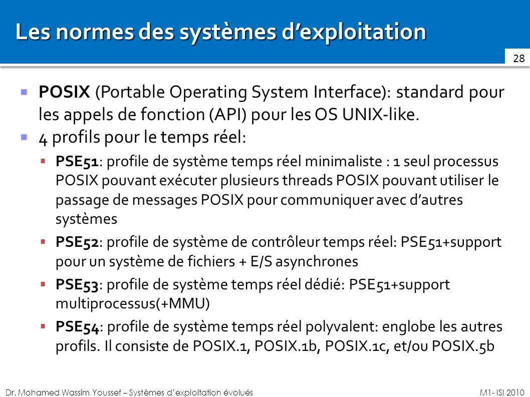 Les normes des systèmes d'exploitation