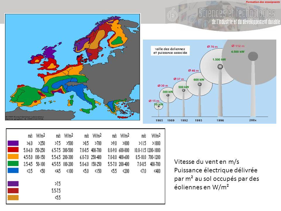 Vitesse du vent en m/s Puissance électrique délivrée par m² au sol occupés par des éoliennes en W/m².