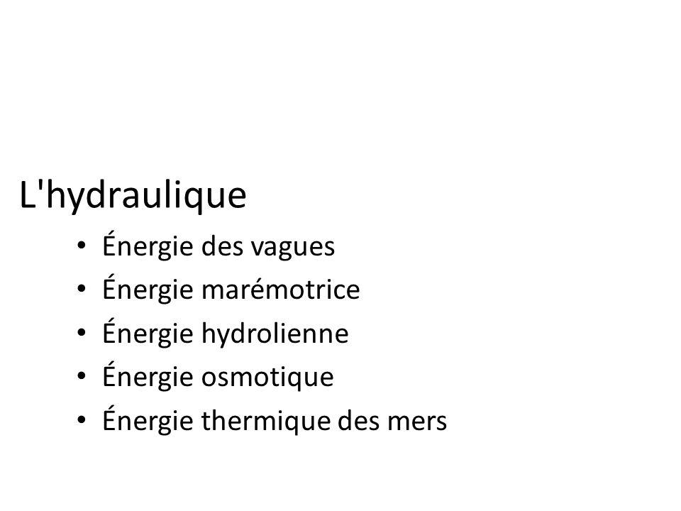 L hydraulique Énergie des vagues Énergie marémotrice