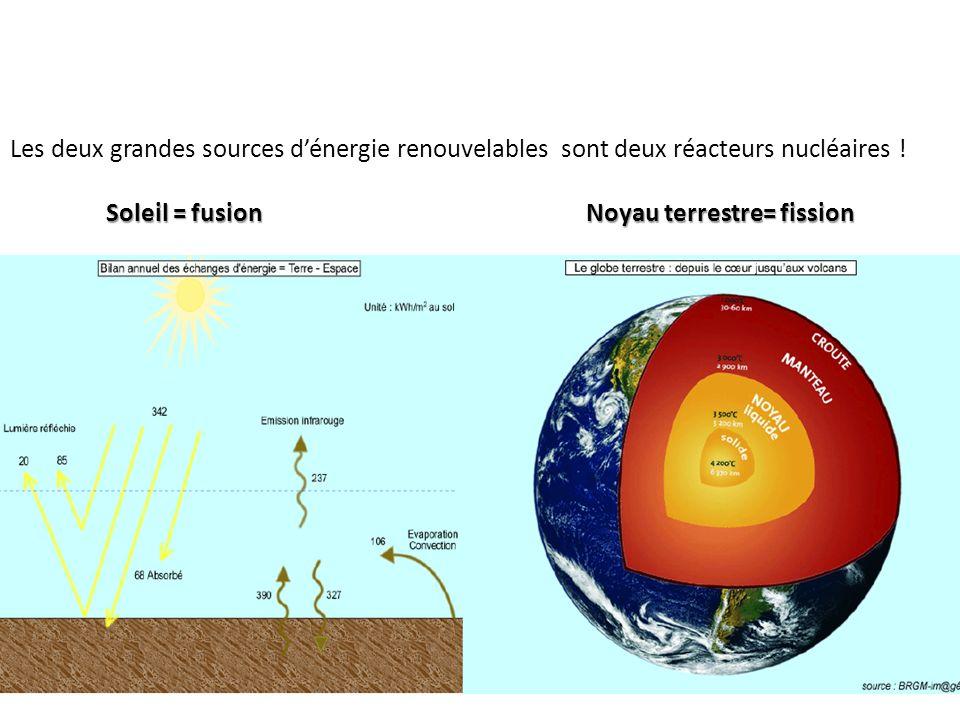 Les deux grandes sources d'énergie renouvelables sont deux réacteurs nucléaires !