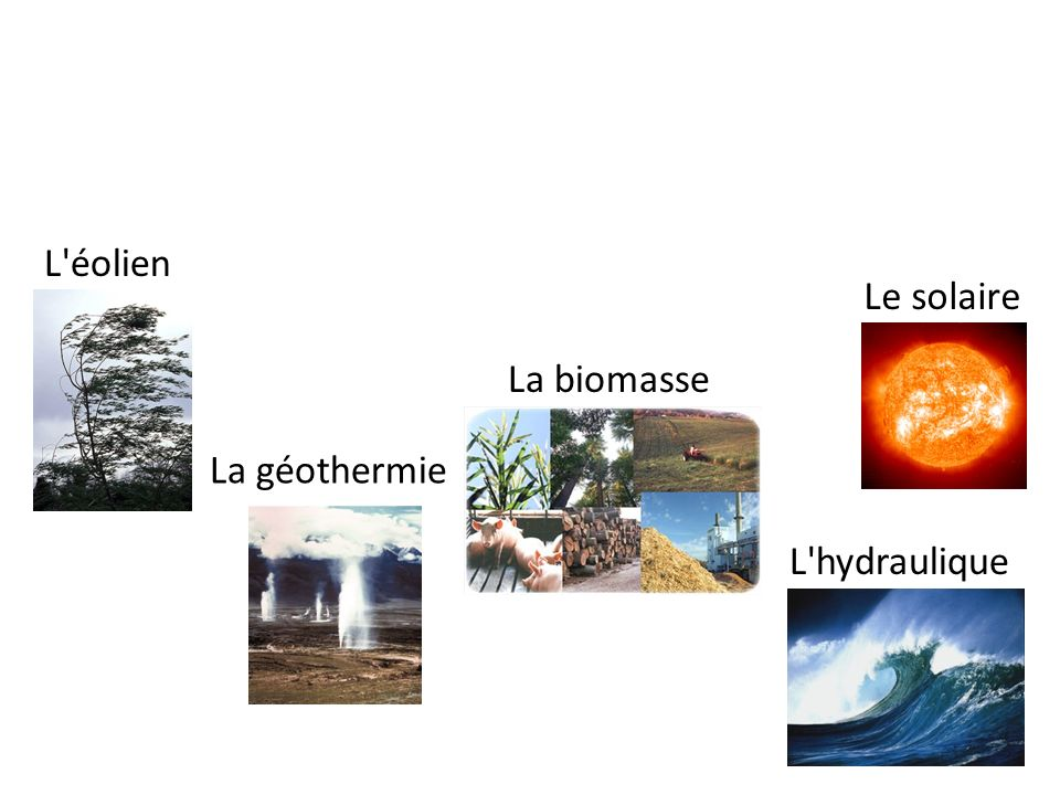 L éolien Le solaire La biomasse La géothermie L hydraulique