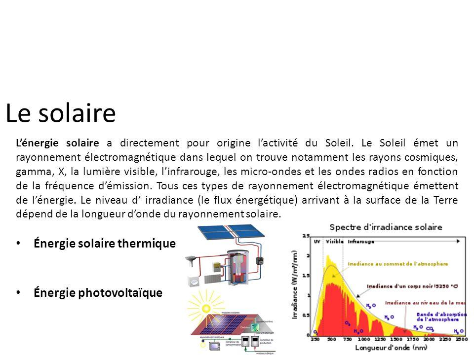 Le solaire Énergie solaire thermique Énergie photovoltaïque