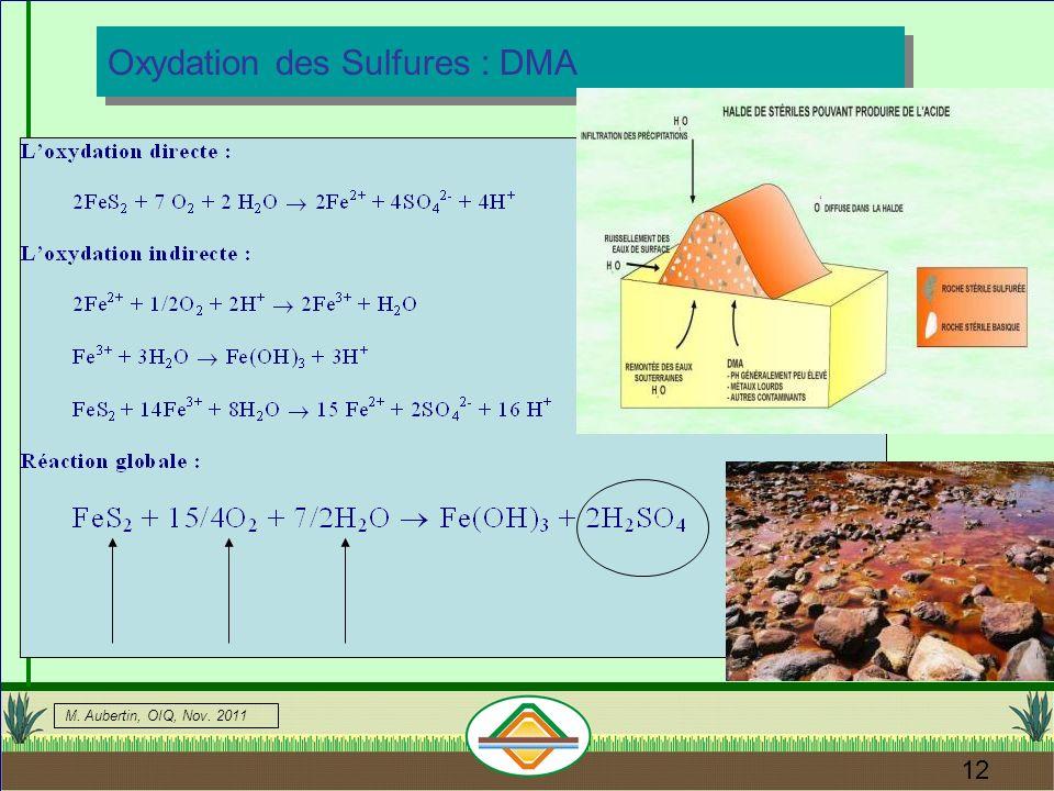 Oxydation des Sulfures : DMA