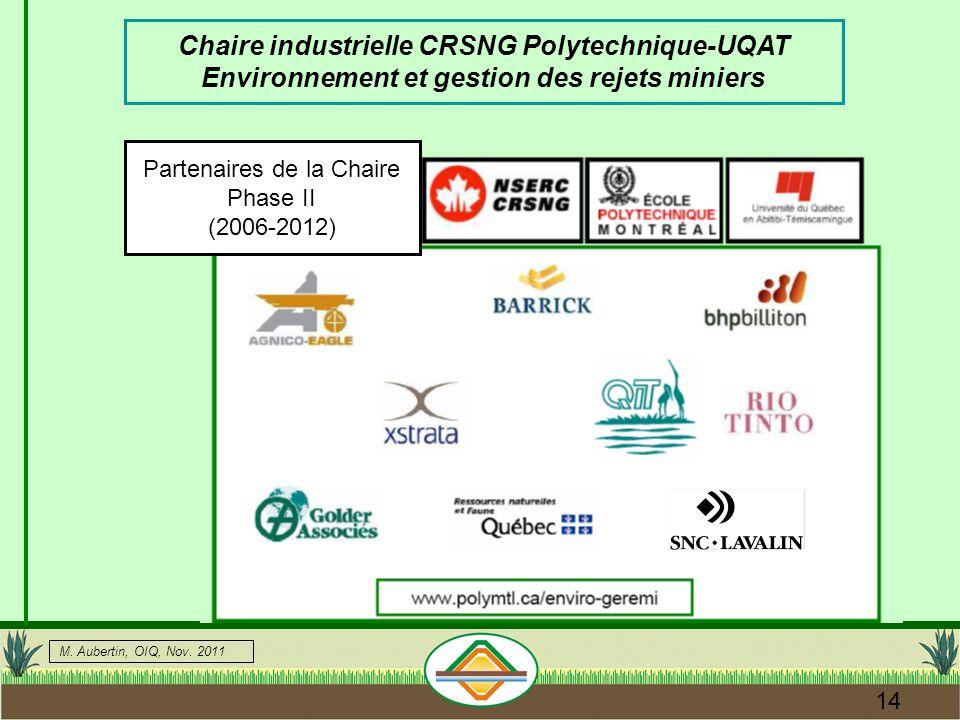 Chaire industrielle CRSNG Polytechnique-UQAT