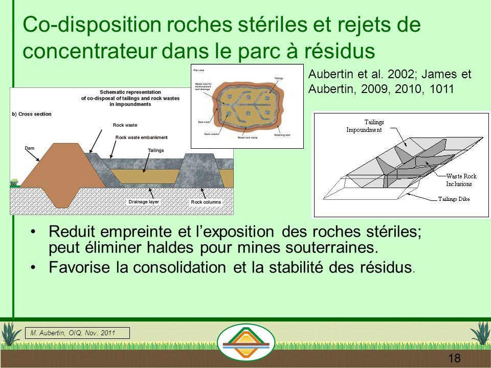 Co-disposition roches stériles et rejets de concentrateur dans le parc à résidus