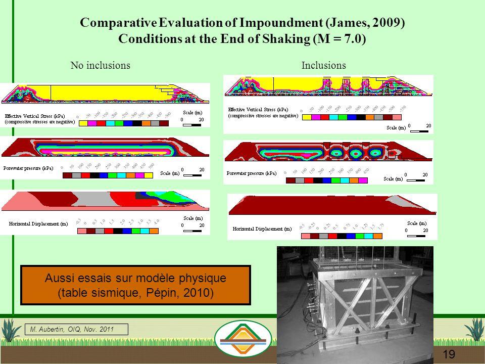 Comparative Evaluation of Impoundment (James, 2009)