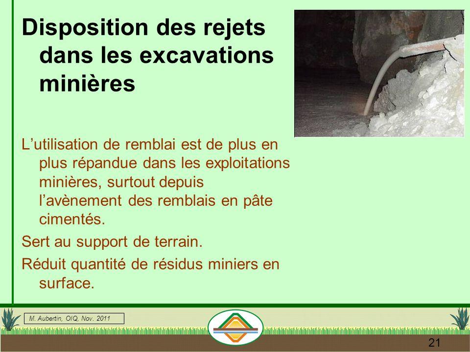Disposition des rejets dans les excavations minières