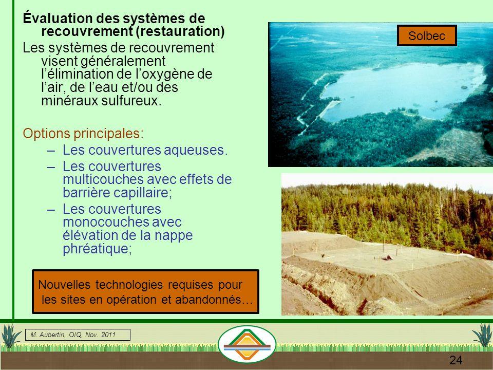 Évaluation des systèmes de recouvrement (restauration)
