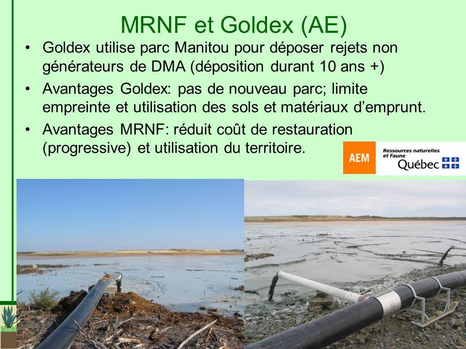 MRNF et Goldex (AE) Goldex utilise parc Manitou pour déposer rejets non générateurs de DMA (déposition durant 10 ans +)