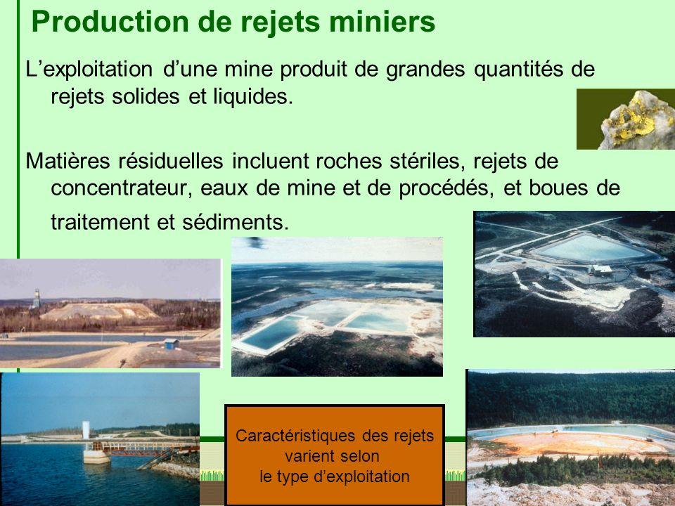 Production de rejets miniers