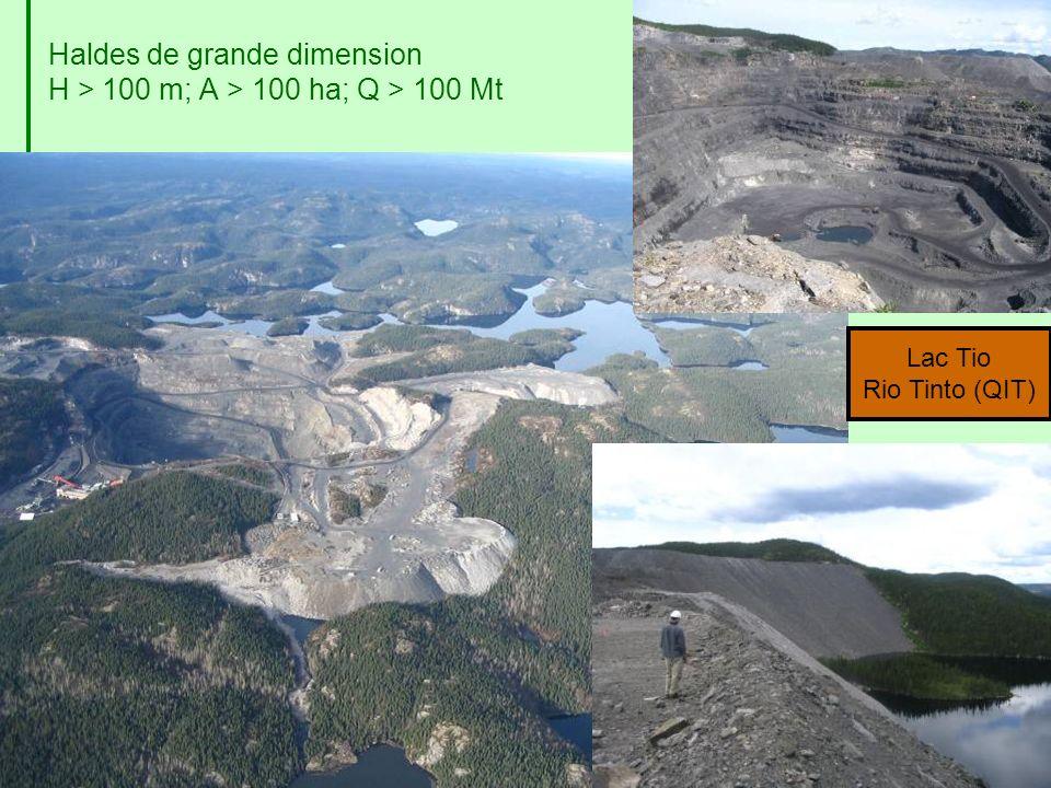Haldes de grande dimension H > 100 m; A > 100 ha; Q > 100 Mt