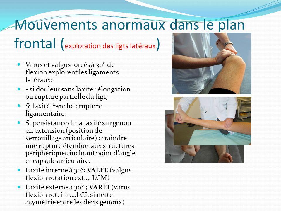 Mouvements anormaux dans le plan frontal (exploration des ligts latéraux)