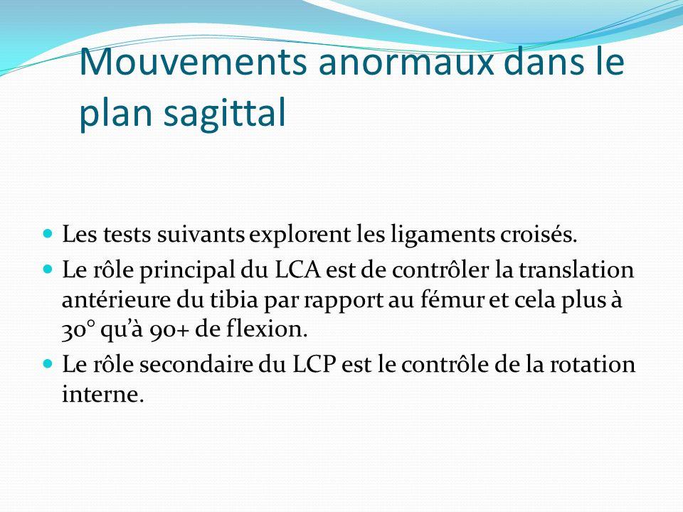 Mouvements anormaux dans le plan sagittal