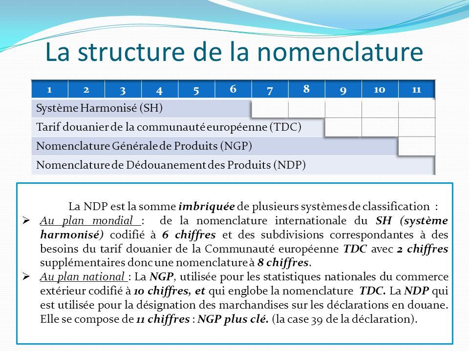 La structure de la nomenclature