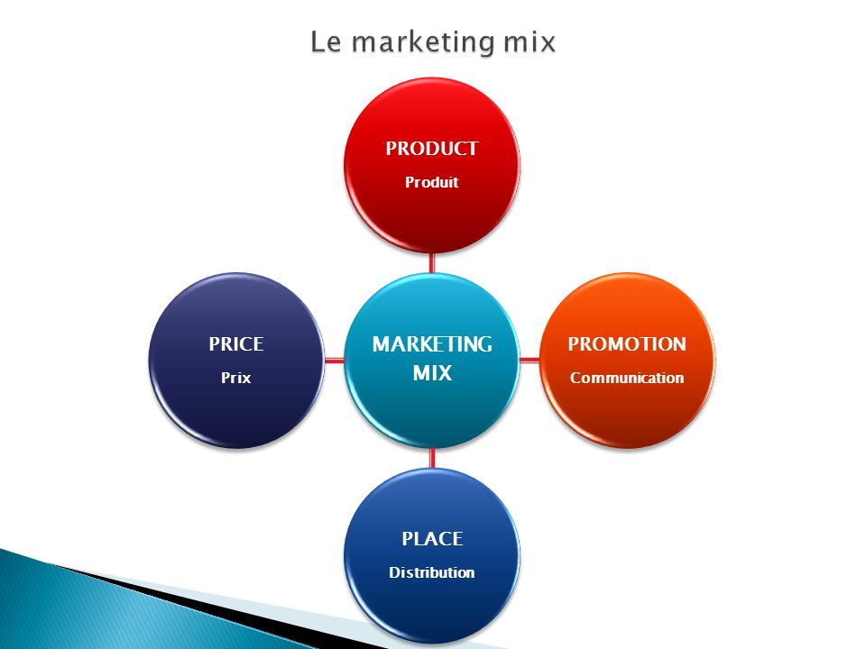 Le marketing mix MARKETING MIX PRODUCT PROMOTION PLACE PRICE Produit