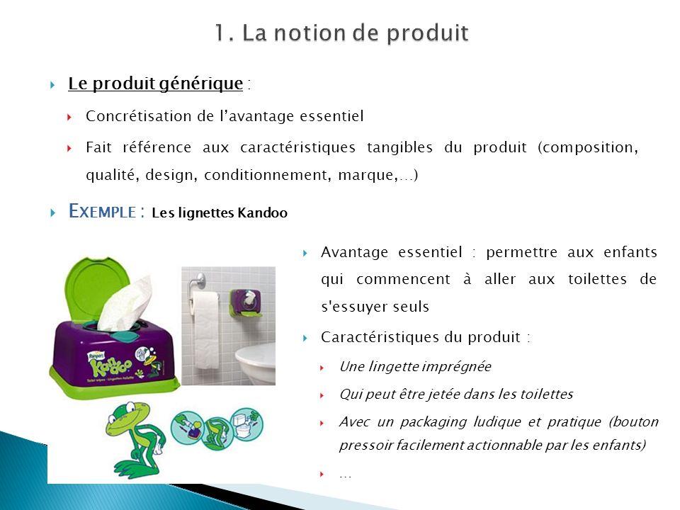 1. La notion de produit Exemple : Les lignettes Kandoo