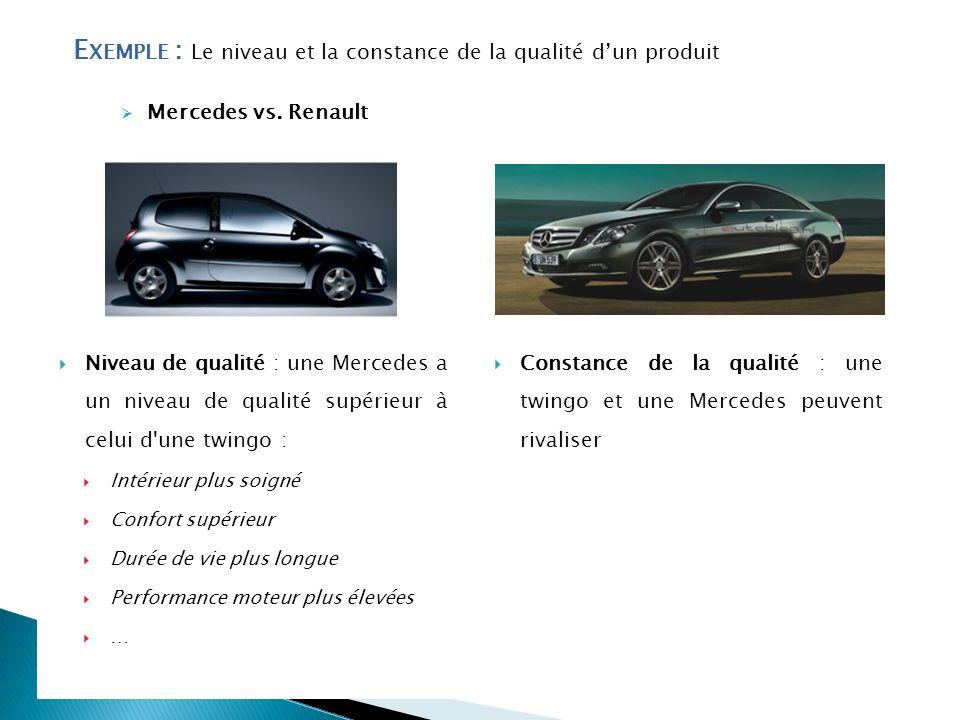 Exemple : Le niveau et la constance de la qualité d'un produit