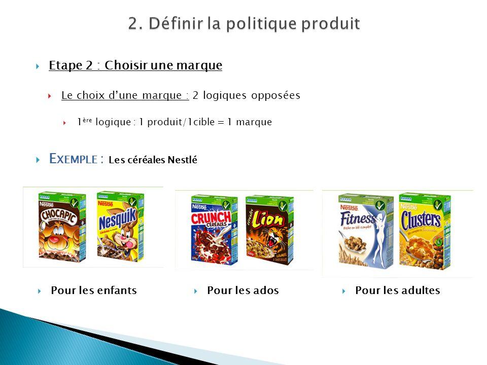 2. Définir la politique produit
