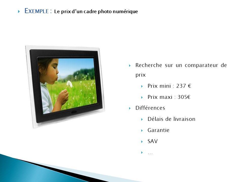 Exemple : Le prix d'un cadre photo numérique