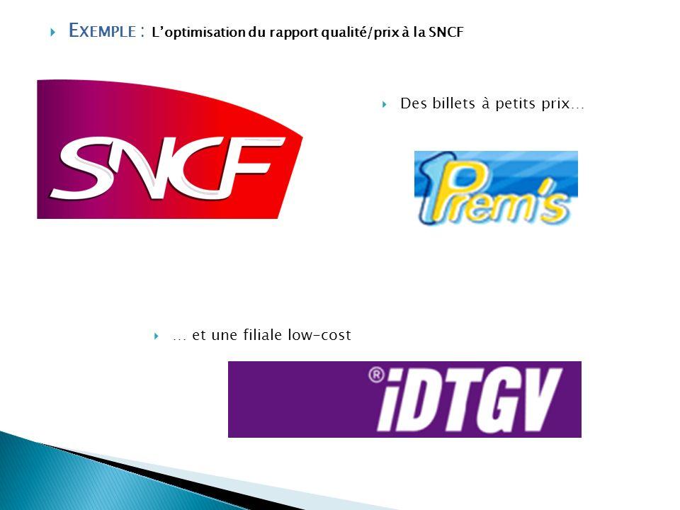 Exemple : L'optimisation du rapport qualité/prix à la SNCF