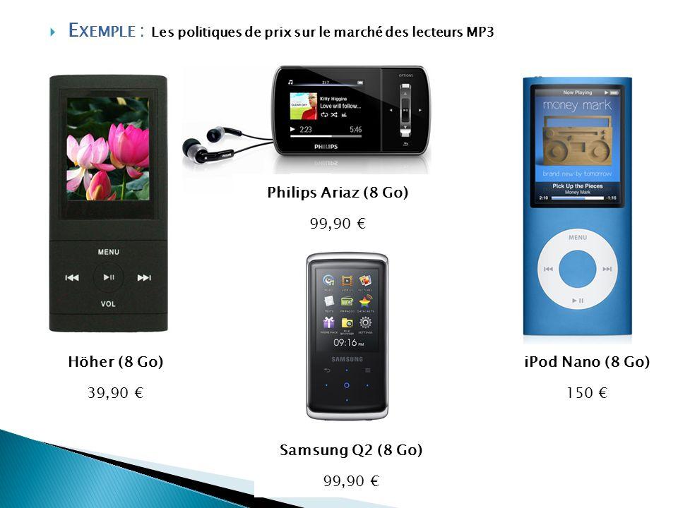 Exemple : Les politiques de prix sur le marché des lecteurs MP3