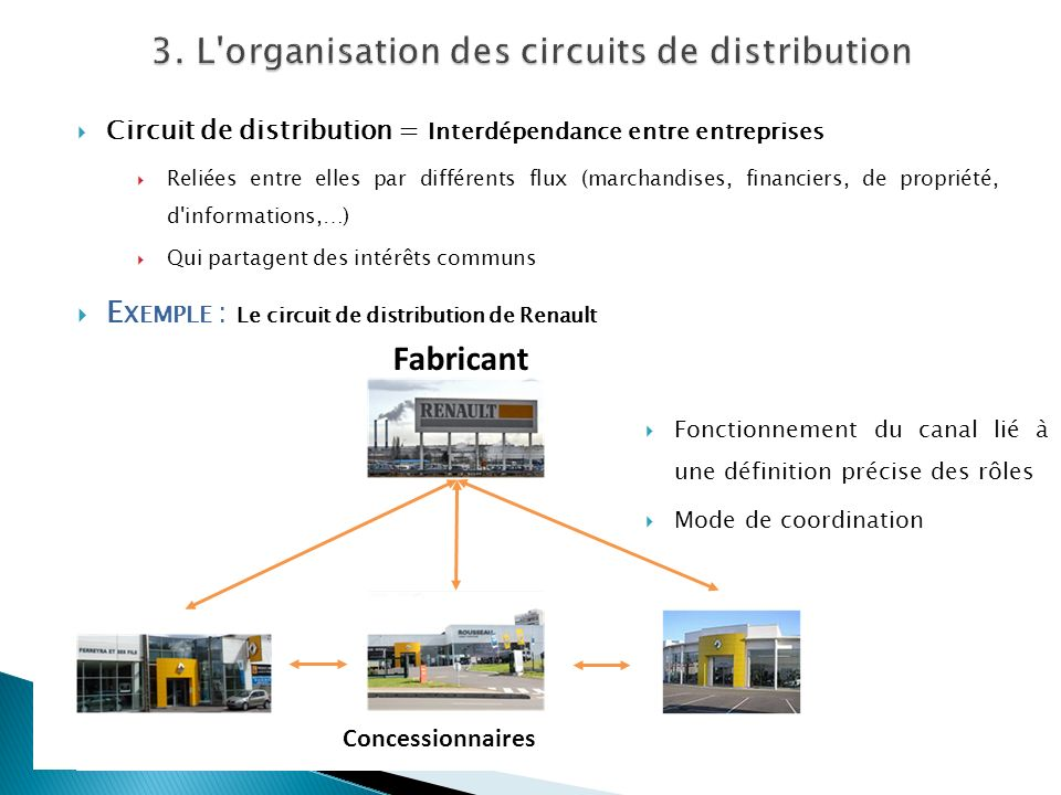 3. L organisation des circuits de distribution