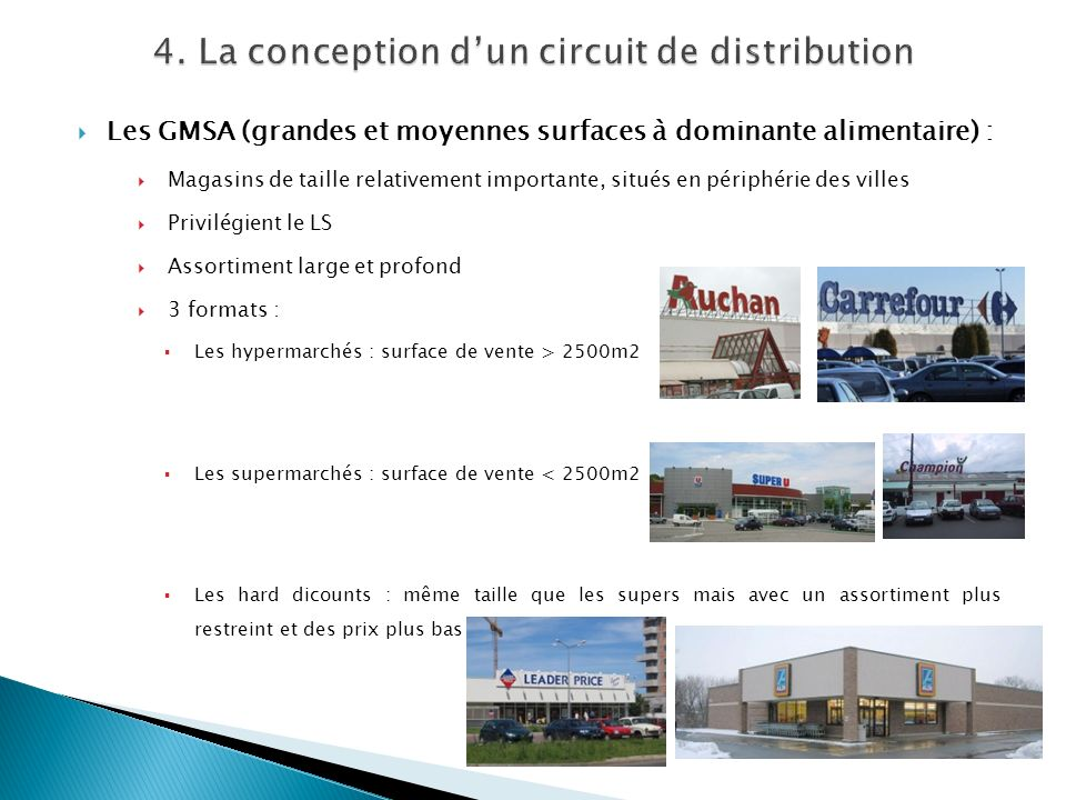 4. La conception d'un circuit de distribution