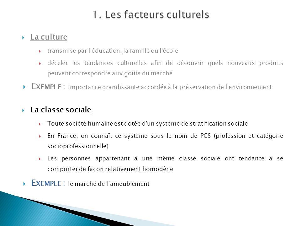 1. Les facteurs culturels