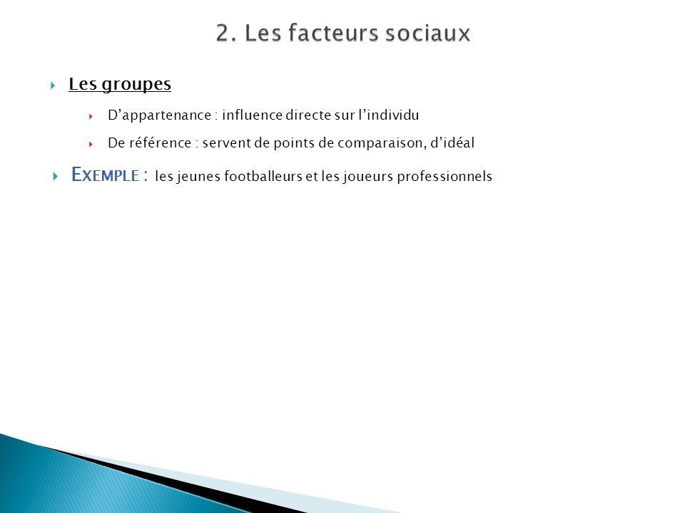 2. Les facteurs sociaux Les groupes. D'appartenance : influence directe sur l'individu. De référence : servent de points de comparaison, d'idéal.