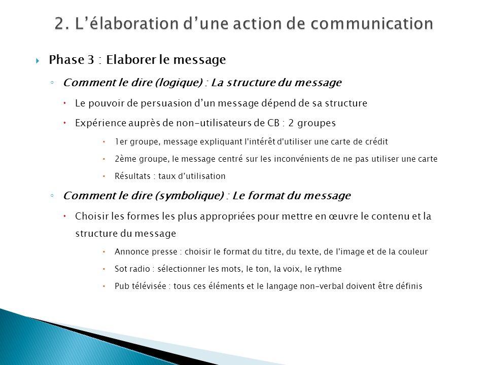 2. L'élaboration d'une action de communication