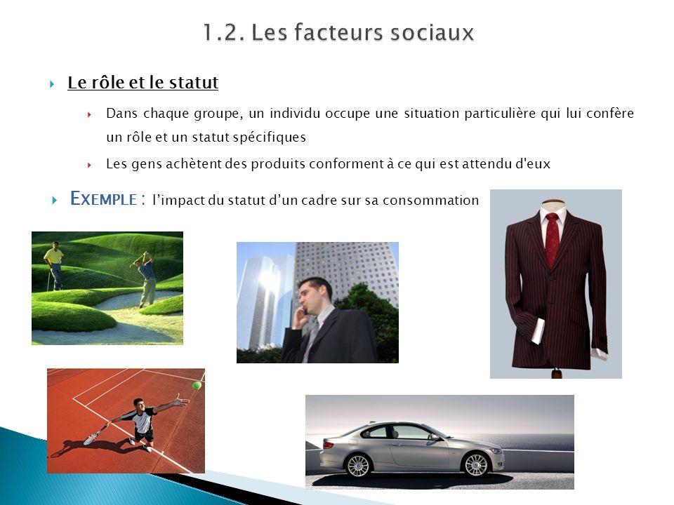 1.2. Les facteurs sociaux Le rôle et le statut.
