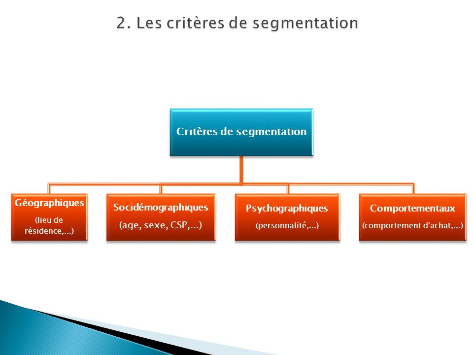 2. Les critères de segmentation