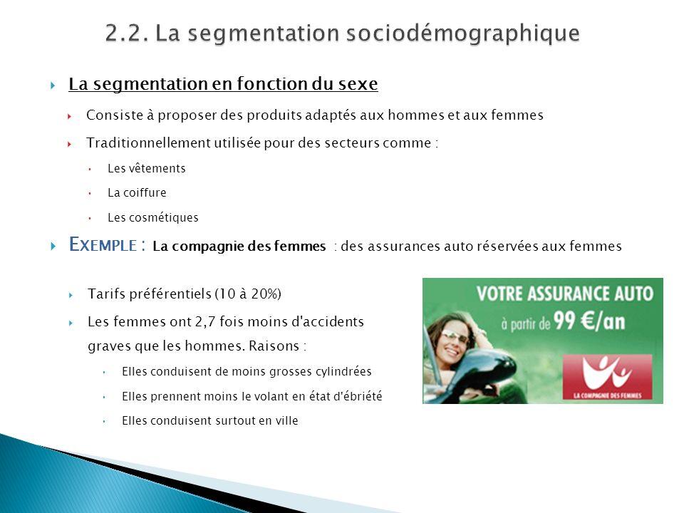 2.2. La segmentation sociodémographique