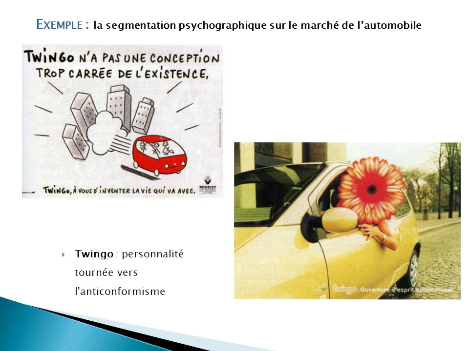 Exemple : la segmentation psychographique sur le marché de l'automobile