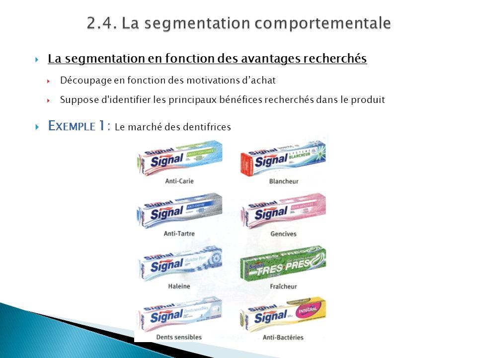 2.4. La segmentation comportementale