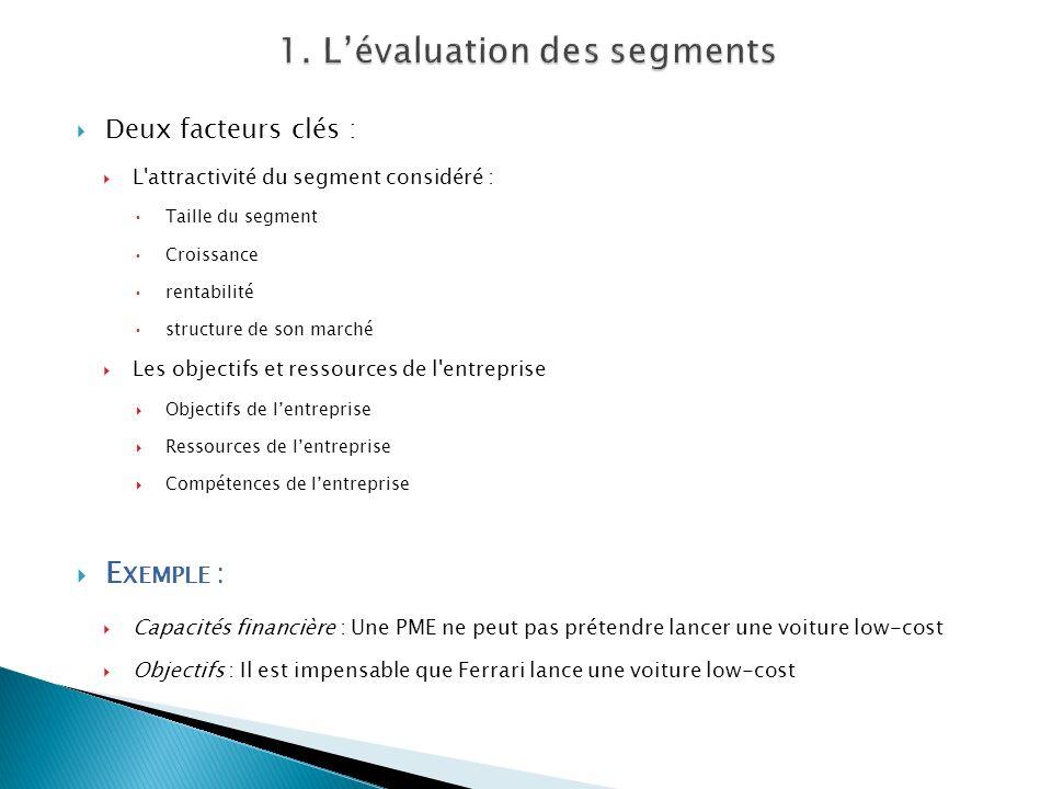 1. L'évaluation des segments