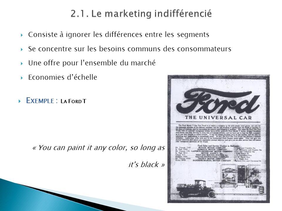 2.1. Le marketing indifférencié