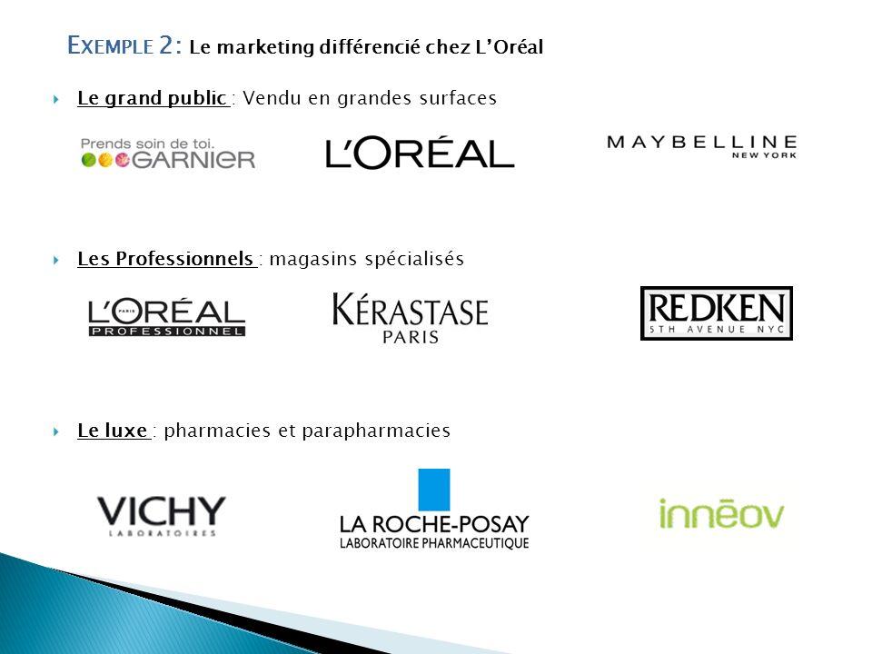 Exemple 2: Le marketing différencié chez L'Oréal
