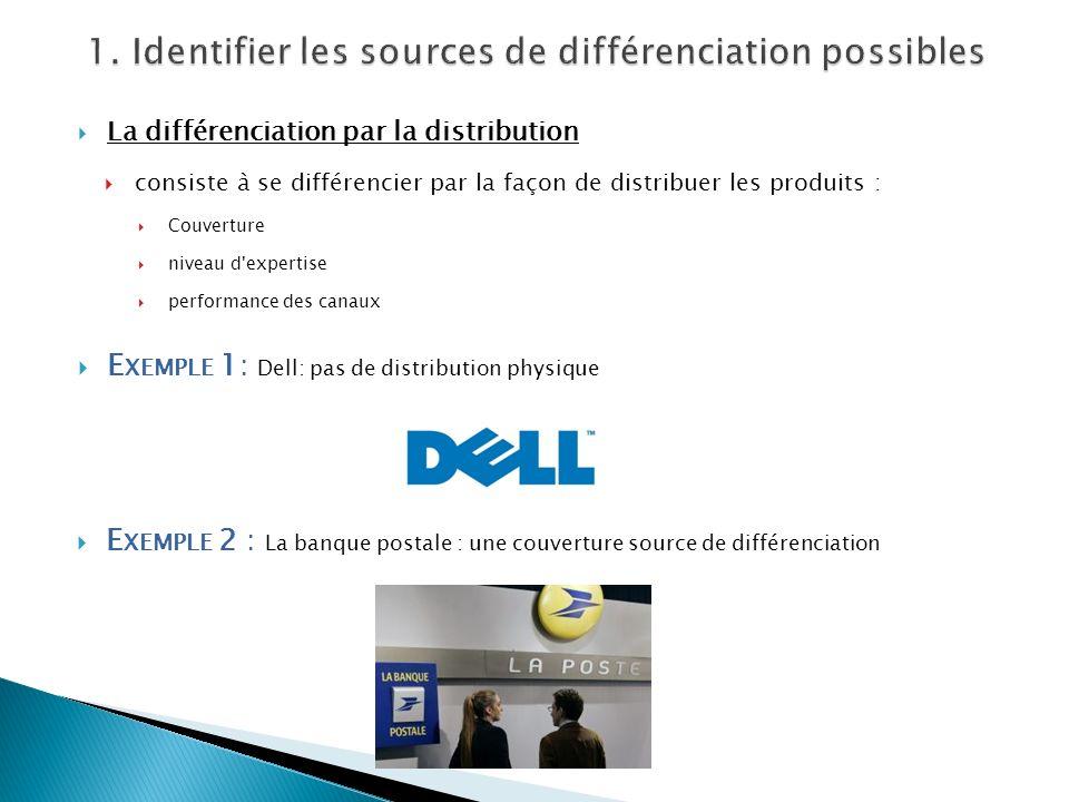 1. Identifier les sources de différenciation possibles