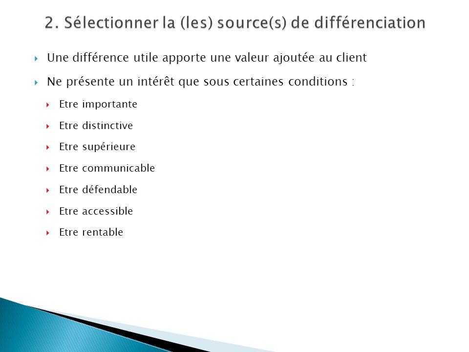 2. Sélectionner la (les) source(s) de différenciation