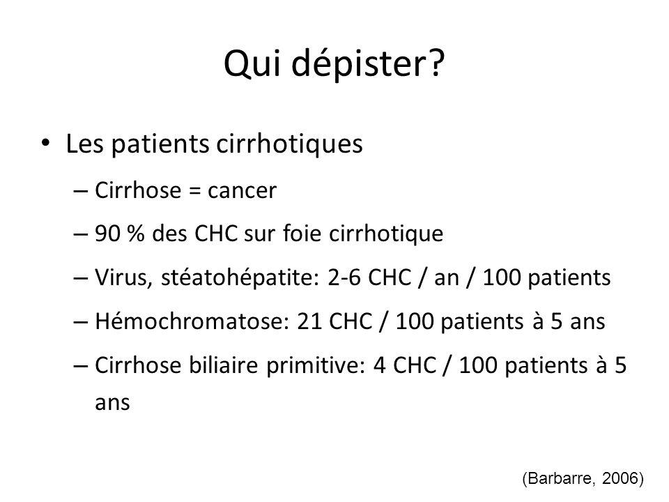 Qui dépister Les patients cirrhotiques Cirrhose = cancer