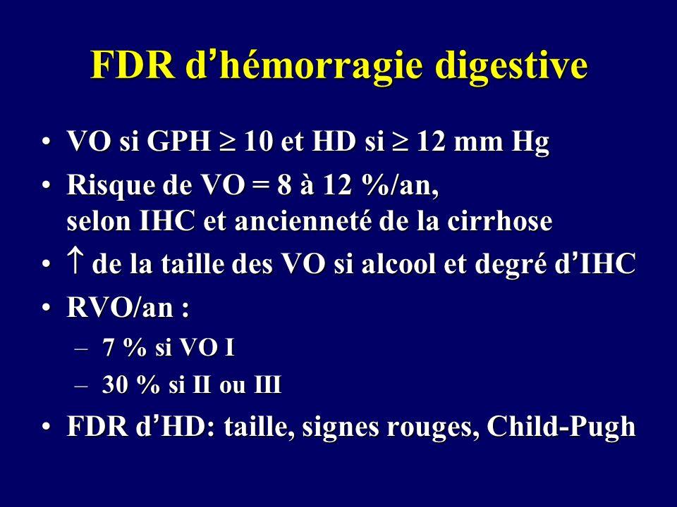 FDR d'hémorragie digestive