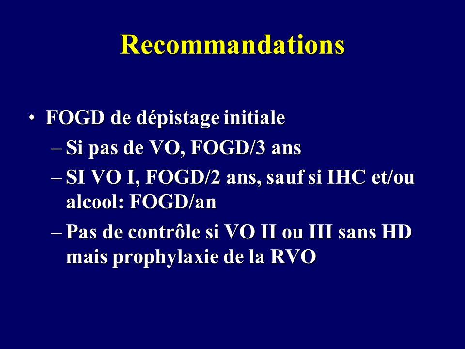 Recommandations FOGD de dépistage initiale Si pas de VO, FOGD/3 ans